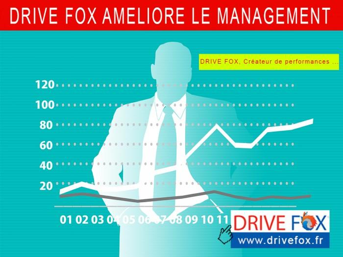 Drive Fox améliore le management négociateur dans une agence